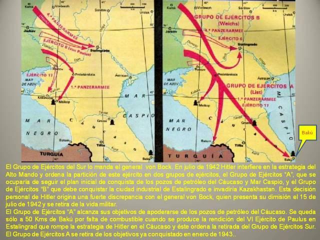 retirada del Grupo de Ejércitos del Sur