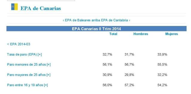 EPA de Canarias 2014   PDF-page-001 RECORTADA 2
